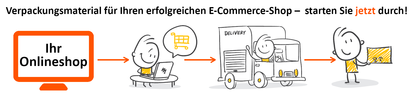 2_ECOMMERCE_COMMERCIAL