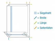 Blockbodenbeutel aus OPP Material, hochtransparent