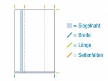 Seitenfaltenbeutel aus OPP Material, hochtransparent