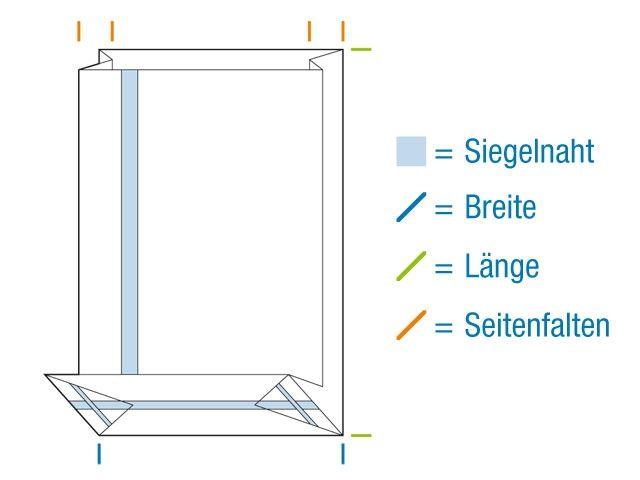 Blockbodenbeutel aus OPP Material, hochtransparent 70+40x195 mm 40my